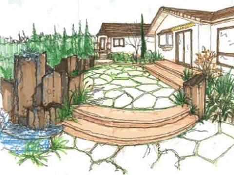 Кога и защо е нужен ландшафтен проект?